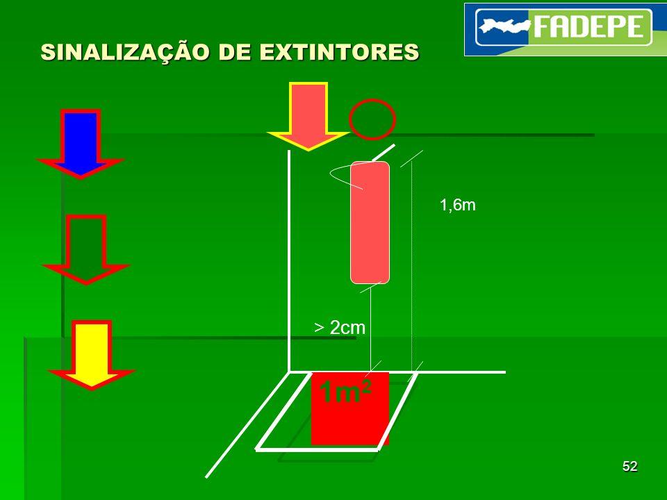 52 SINALIZAÇÃO DE EXTINTORES 1,6m 1m 2 > 2cm