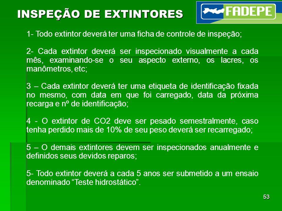 53 INSPEÇÃO DE EXTINTORES 1- Todo extintor deverá ter uma ficha de controle de inspeção; 2- Cada extintor deverá ser inspecionado visualmente a cada m