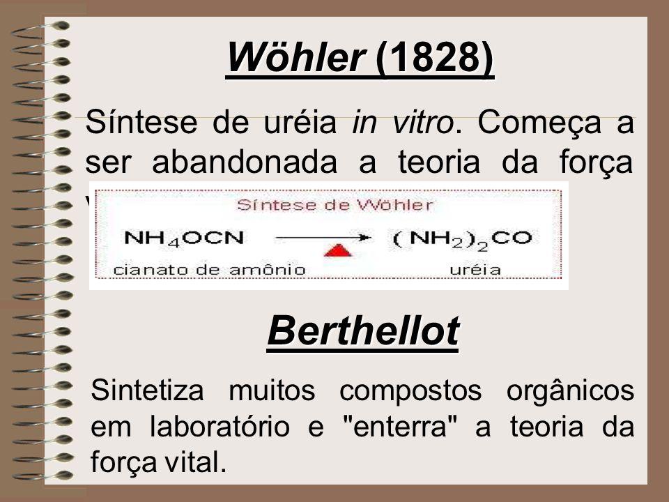 Wöhler (1828) Síntese de uréia in vitro. Começa a ser abandonada a teoria da força vital. Berthellot Sintetiza muitos compostos orgânicos em laboratór