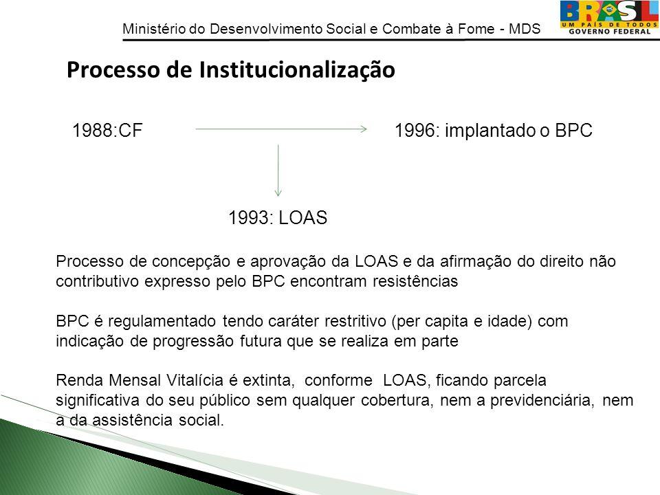 Ministério do Desenvolvimento Social e Combate à Fome - MDS Processo de Institucionalização 1988:CF1996: implantado o BPC 1993: LOAS Processo de conce