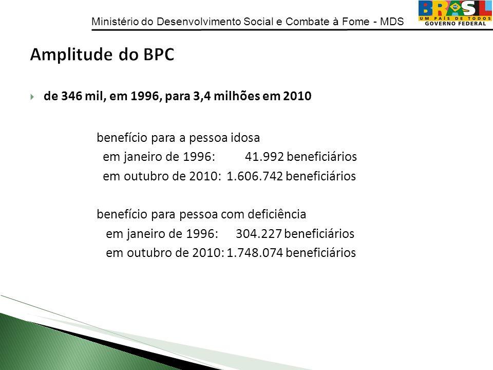 Ministério do Desenvolvimento Social e Combate à Fome - MDS de 346 mil, em 1996, para 3,4 milhões em 2010 benefício para a pessoa idosa em janeiro de