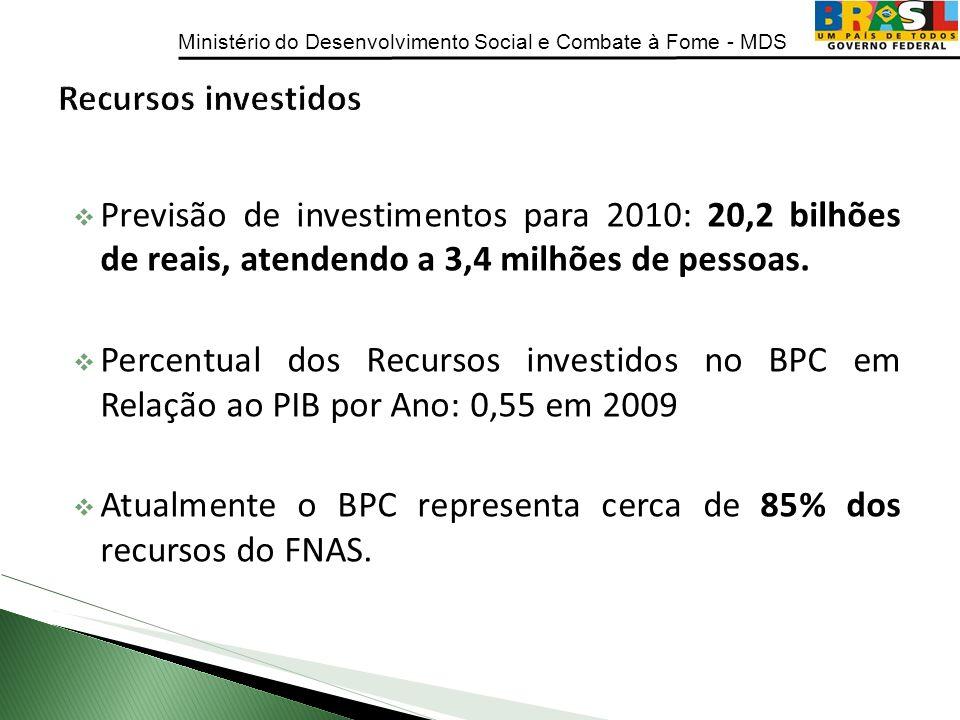 Ministério do Desenvolvimento Social e Combate à Fome - MDS Previsão de investimentos para 2010: 20,2 bilhões de reais, atendendo a 3,4 milhões de pes