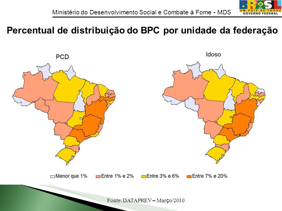 Ministério do Desenvolvimento Social e Combate à Fome - MDS Percentual de distribuição do BPC por unidade da federação Fonte: DATAPREV – Mar ç o/2010