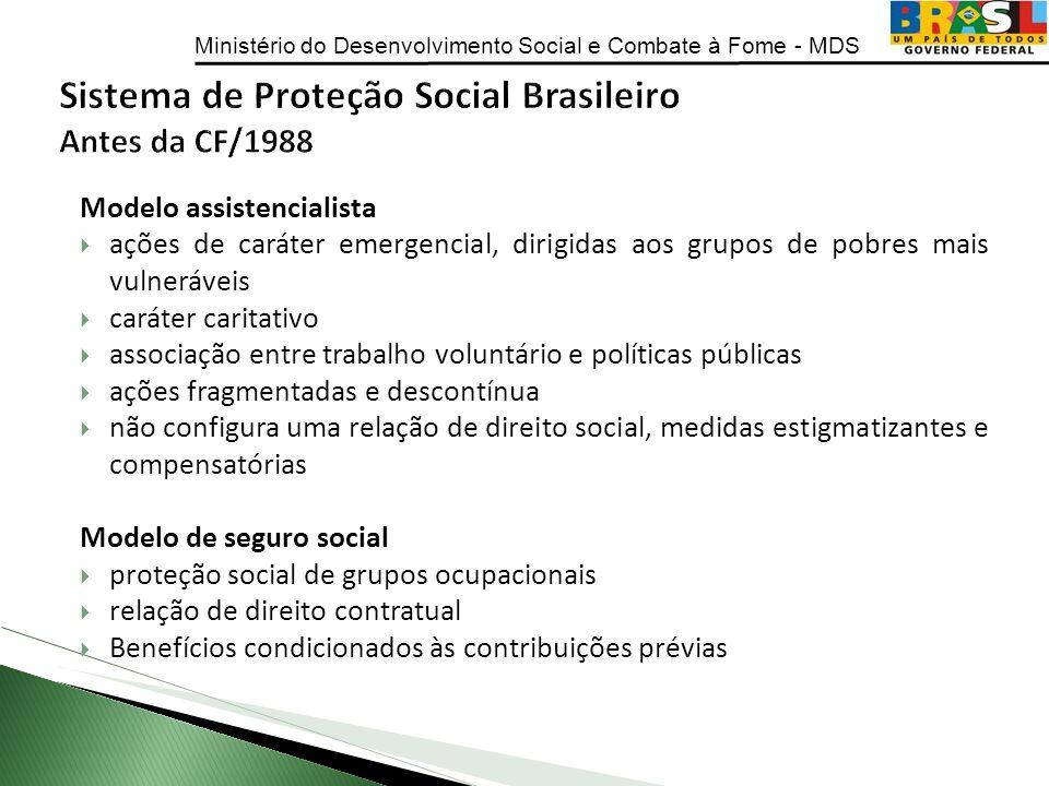 Ministério do Desenvolvimento Social e Combate à Fome - MDS Modelo assistencialista ações de caráter emergencial, dirigidas aos grupos de pobres mais