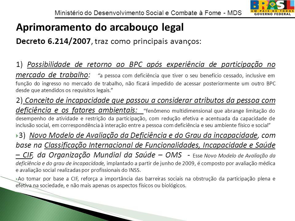 Ministério do Desenvolvimento Social e Combate à Fome - MDS Aprimoramento do arcabouço legal Decreto 6.214/2007, traz como principais avanços: 1) Poss