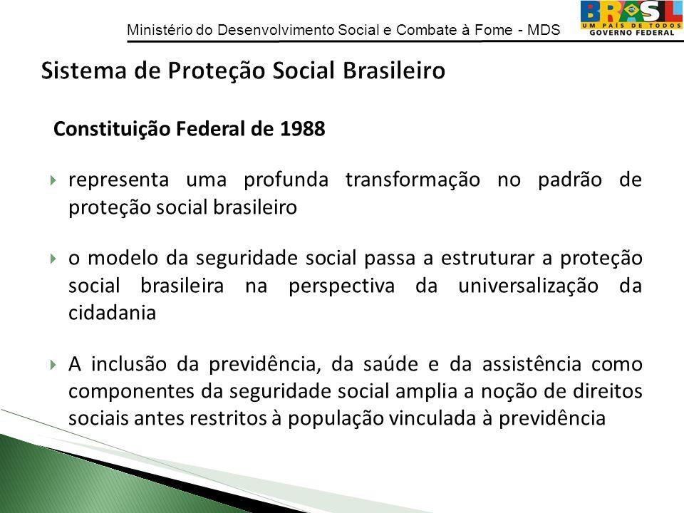 Ministério do Desenvolvimento Social e Combate à Fome - MDS Constituição Federal de 1988 representa uma profunda transformação no padrão de proteção s