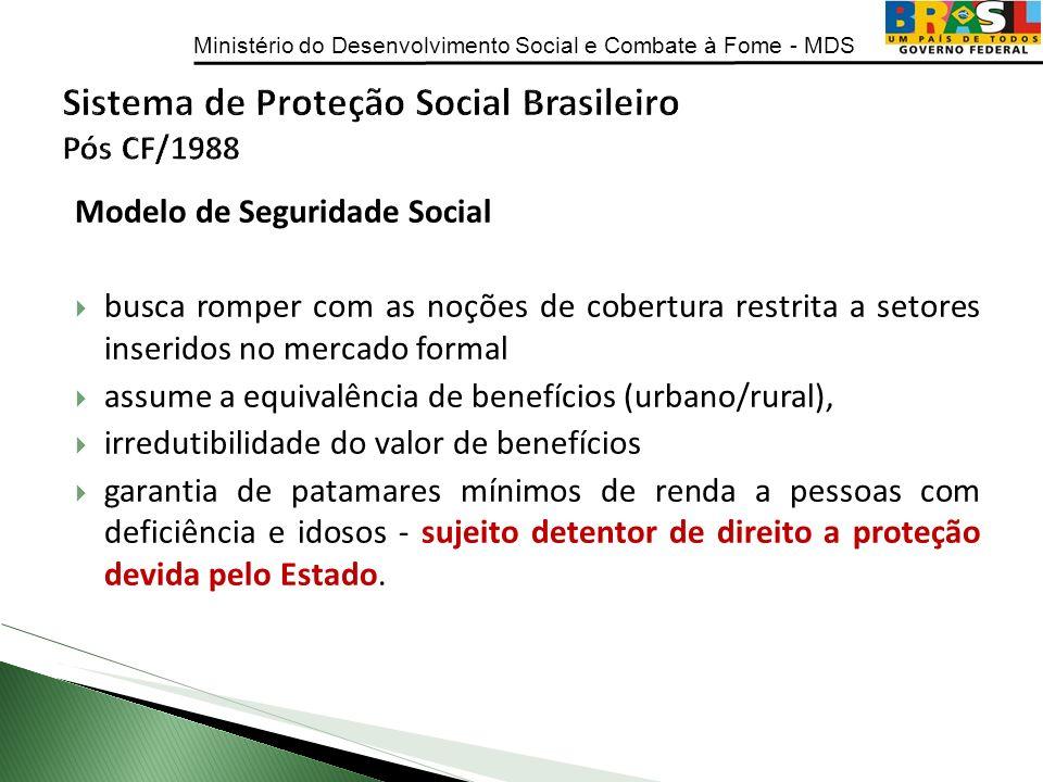 Ministério do Desenvolvimento Social e Combate à Fome - MDS Modelo de Seguridade Social busca romper com as noções de cobertura restrita a setores ins