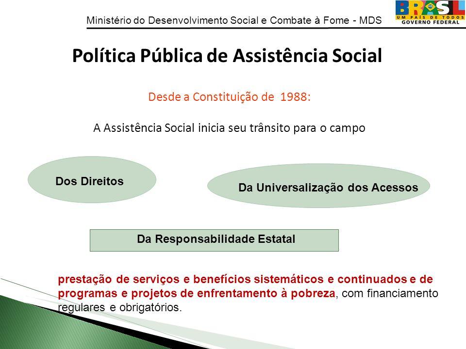 Ministério do Desenvolvimento Social e Combate à Fome - MDS Política Pública de Assistência Social Desde a Constituição de 1988: A Assistência Social