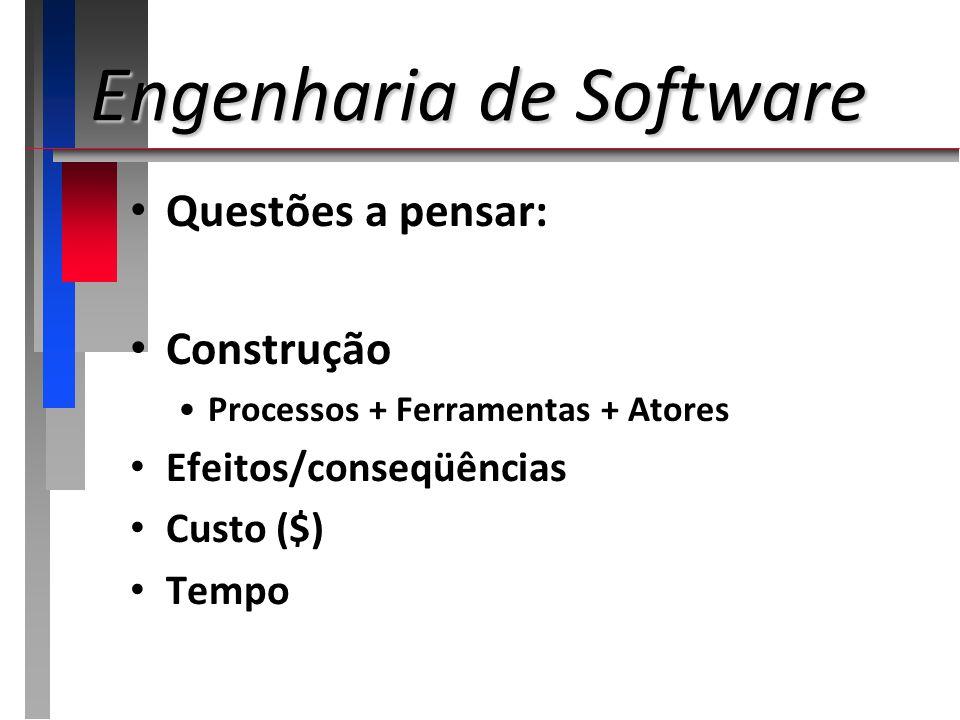 Engenharia de Software Questões a pensar 2: SW é desenvolvido, não fabricado SW não desgasta (?) SW sob encomenda...