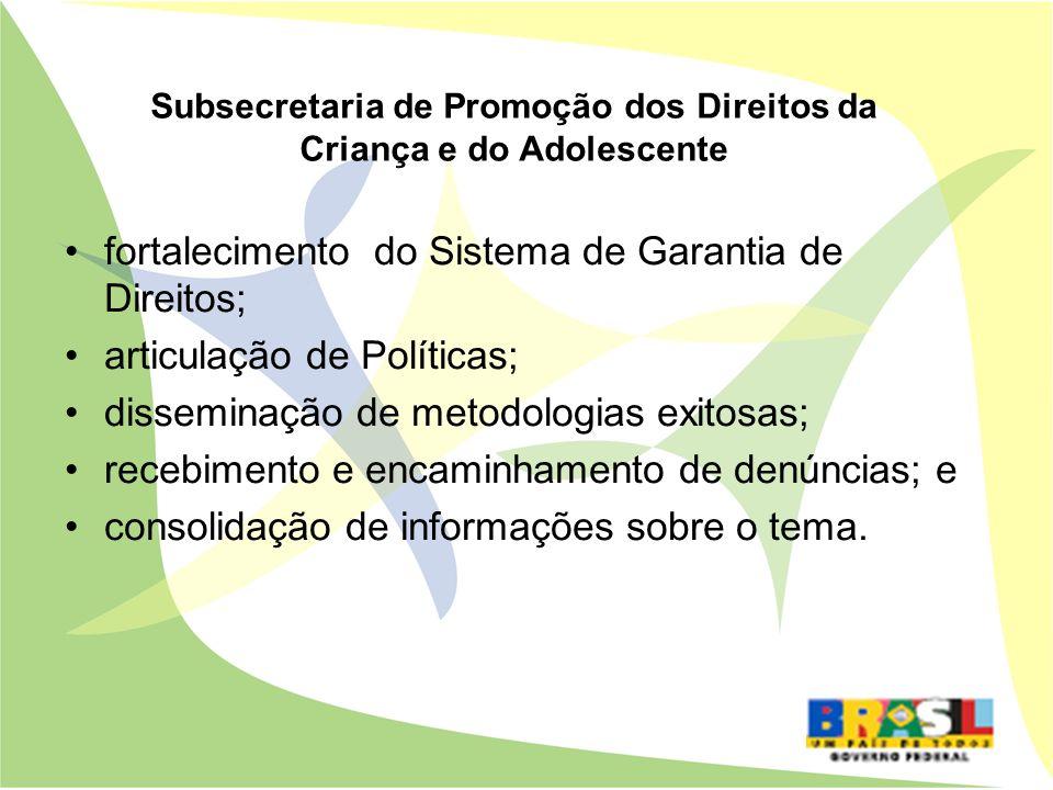 fortalecimento do Sistema de Garantia de Direitos; articulação de Políticas; disseminação de metodologias exitosas; recebimento e encaminhamento de de