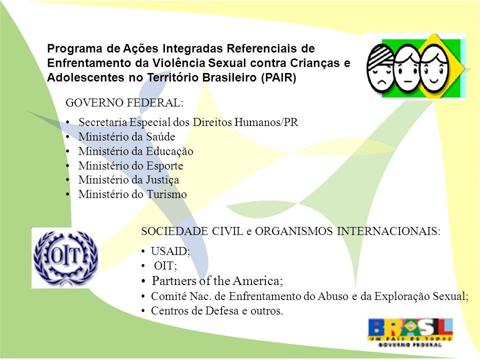 Negligência Violência Psicológica.
