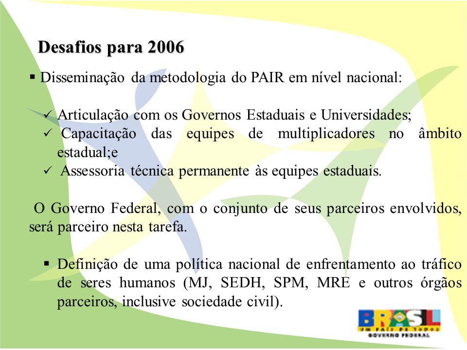 Desafios para 2006 Disseminação da metodologia do PAIR em nível nacional: Articulação com os Governos Estaduais e Universidades; Capacitação das equip