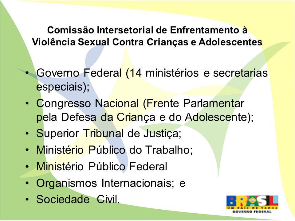 Governo Federal (14 ministérios e secretarias especiais); Congresso Nacional (Frente Parlamentar pela Defesa da Criança e do Adolescente); Superior Tr
