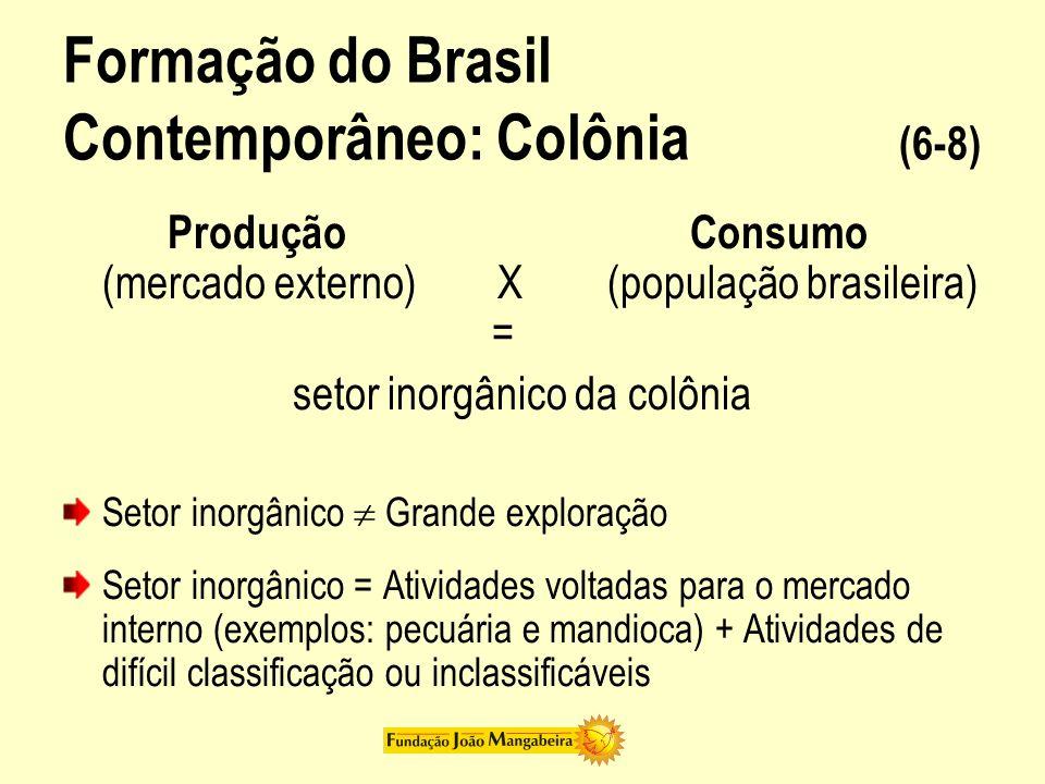 Formação do Brasil Contemporâneo: Colônia (6-8) Produção Consumo (mercado externo) X (população brasileira) = setor inorgânico da colônia Setor inorgâ