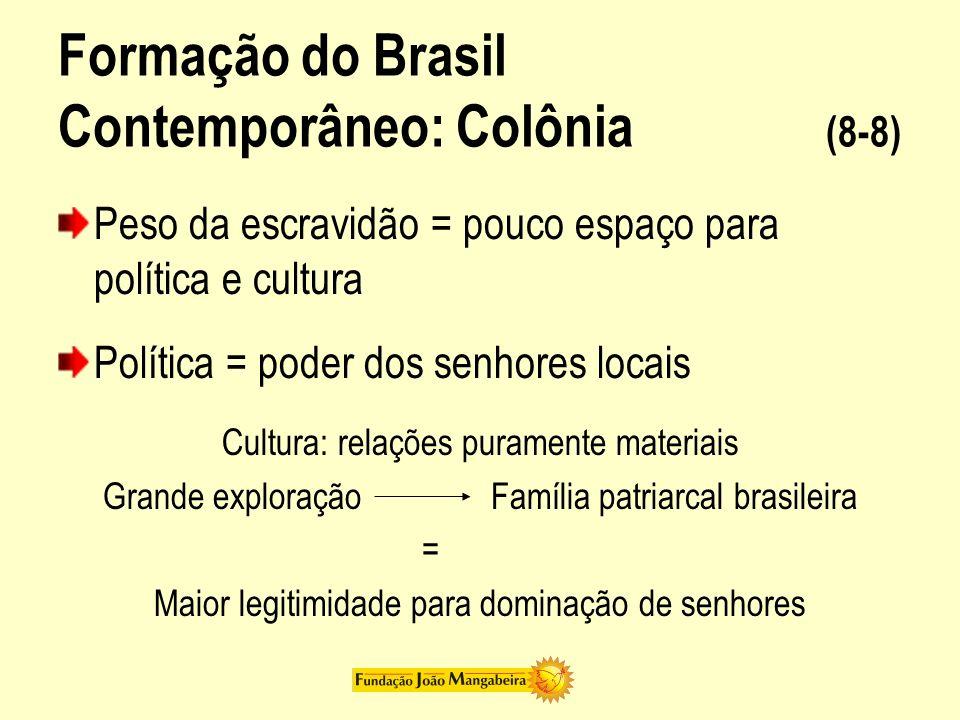 Formação do Brasil Contemporâneo: Colônia (8-8) Peso da escravidão = pouco espaço para política e cultura Política = poder dos senhores locais Cultura