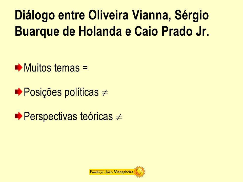 Diálogo entre Oliveira Vianna, Sérgio Buarque de Holanda e Caio Prado Jr. Muitos temas = Posições políticas Perspectivas teóricas