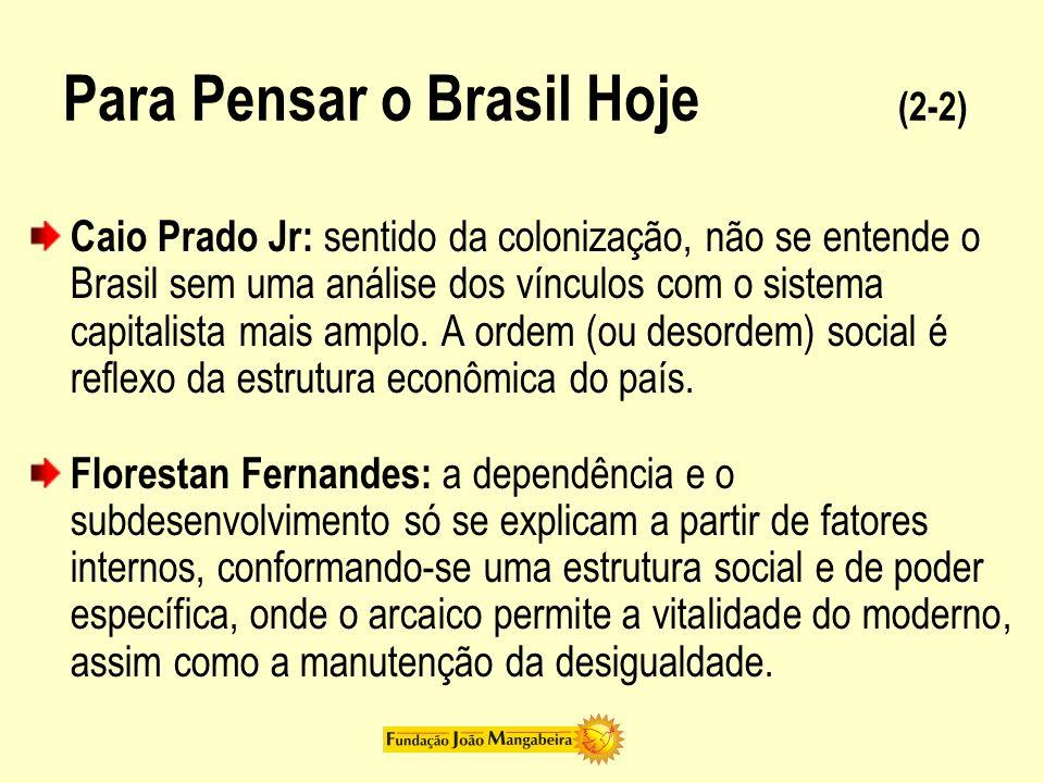 Para Pensar o Brasil Hoje (2-2) Caio Prado Jr: sentido da colonização, não se entende o Brasil sem uma análise dos vínculos com o sistema capitalista