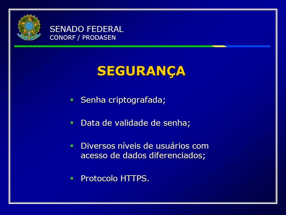SEGURANÇA Senha criptografada; Senha criptografada; Data de validade de senha; Data de validade de senha; Diversos níveis de usuários com acesso de da