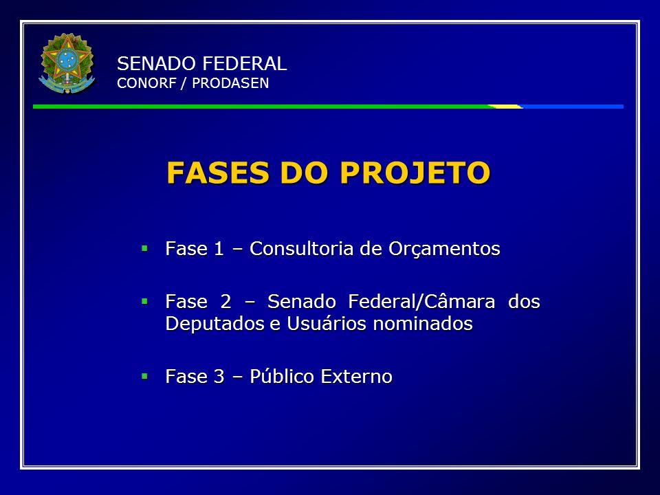 FASES DO PROJETO Fase 1 – Consultoria de Orçamentos Fase 1 – Consultoria de Orçamentos Fase 2 – Senado Federal/Câmara dos Deputados e Usuários nominad