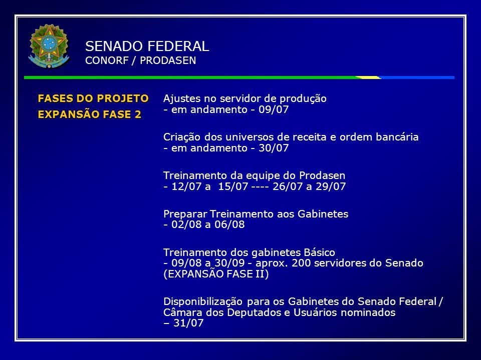 FASES DO PROJETO EXPANSÃO FASE 2 Ajustes no servidor de produção - em andamento - 09/07 Criação dos universos de receita e ordem bancária - em andamen