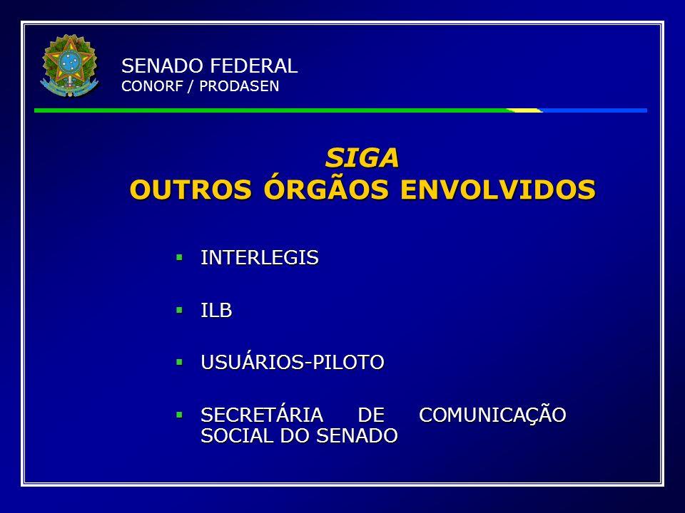 SIGA OUTROS ÓRGÃOS ENVOLVIDOS INTERLEGIS INTERLEGIS ILB ILB USUÁRIOS-PILOTO USUÁRIOS-PILOTO SECRETÁRIA DE COMUNICAÇÃO SOCIAL DO SENADO SECRETÁRIA DE C