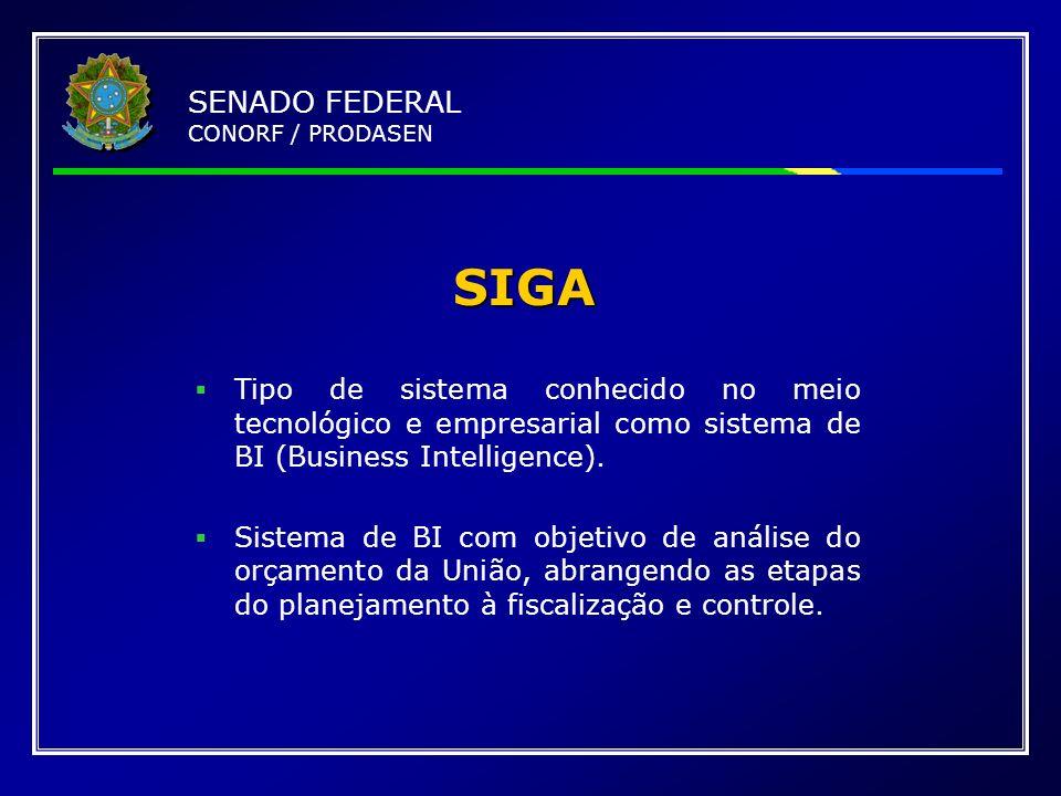 SIGA Tipo de sistema conhecido no meio tecnológico e empresarial como sistema de BI (Business Intelligence). Sistema de BI com objetivo de análise do