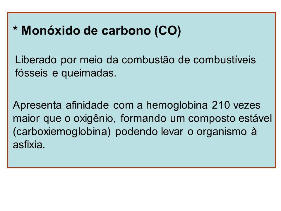 * Monóxido de carbono (CO) Liberado por meio da combustão de combustíveis fósseis e queimadas. Apresenta afinidade com a hemoglobina 210 vezes maior q