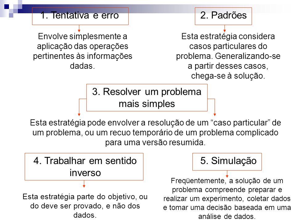1. Tentativa e erro2. Padrões 4. Trabalhar em sentido inverso 5. Simulação 3. Resolver um problema mais simples Envolve simplesmente a aplicação das o
