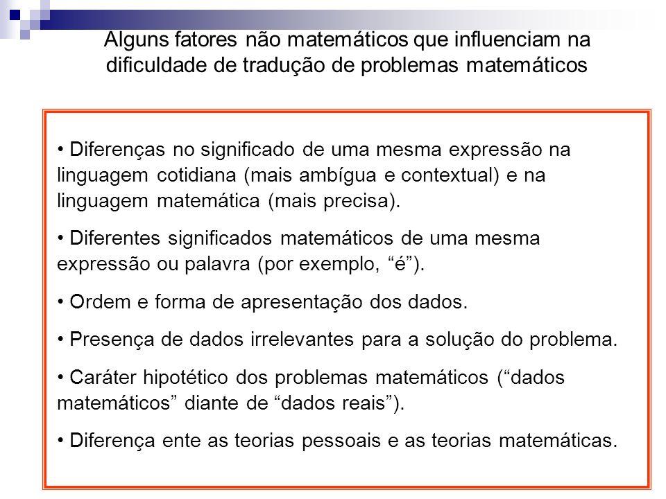 Alguns fatores não matemáticos que influenciam na dificuldade de tradução de problemas matemáticos Diferenças no significado de uma mesma expressão na