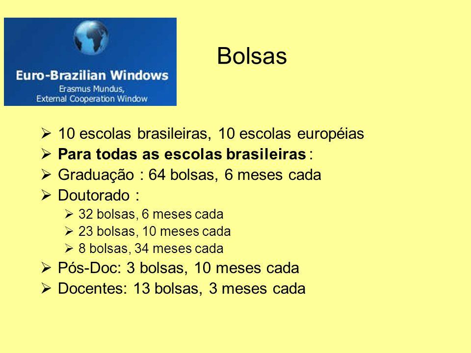 Bolsas 10 escolas brasileiras, 10 escolas européias Para todas as escolas brasileiras : Graduação : 64 bolsas, 6 meses cada Doutorado : 32 bolsas, 6 m