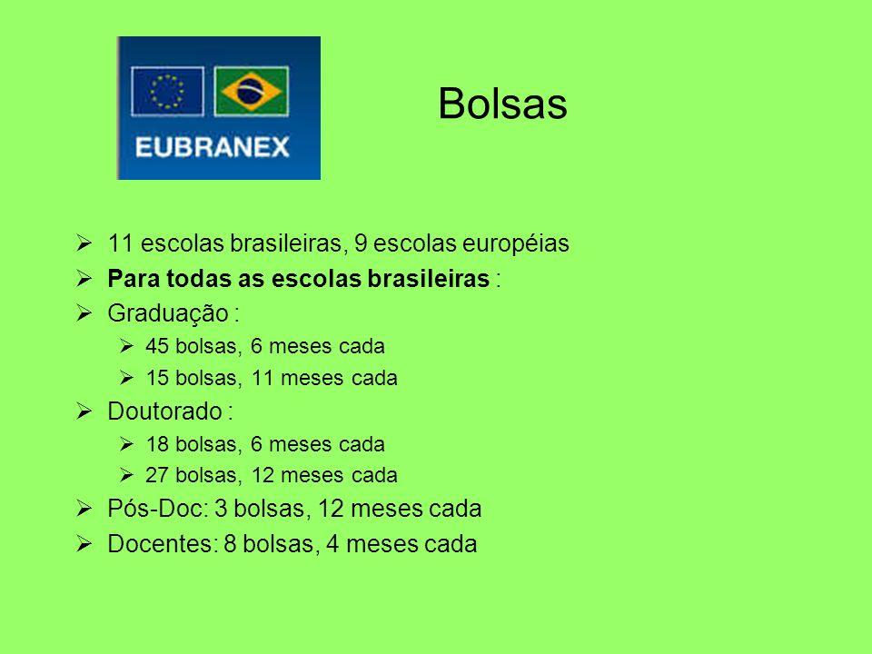 Bolsas 11 escolas brasileiras, 9 escolas européias Para todas as escolas brasileiras : Graduação : 45 bolsas, 6 meses cada 15 bolsas, 11 meses cada Do