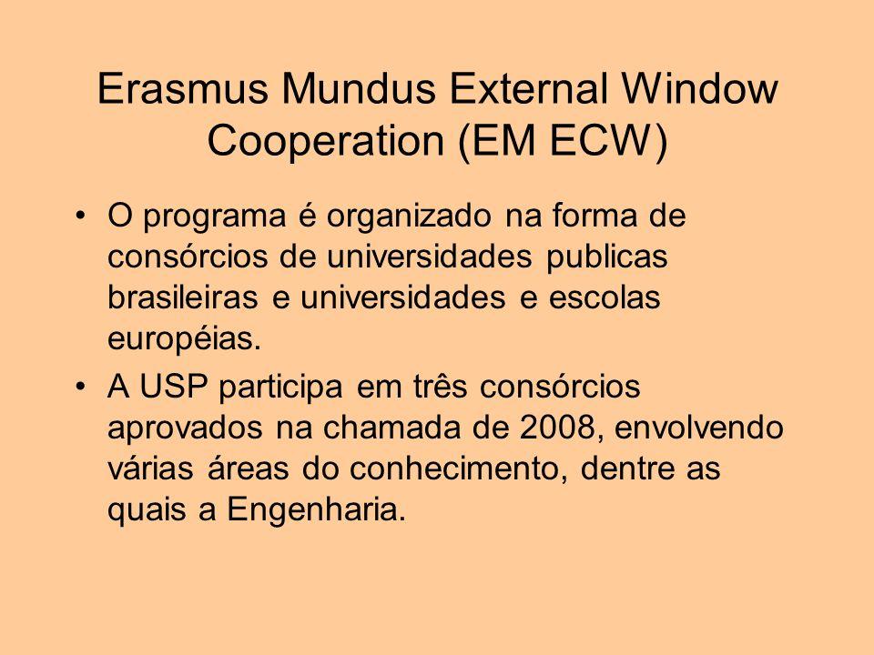 Erasmus Mundus External Window Cooperation (EM ECW) Os três consórcios: ISAC – Improving Skills Across Continents EBW – Euro-Brazilian Window EUBRANEX - European-Brazilian Network for Academic Exchange