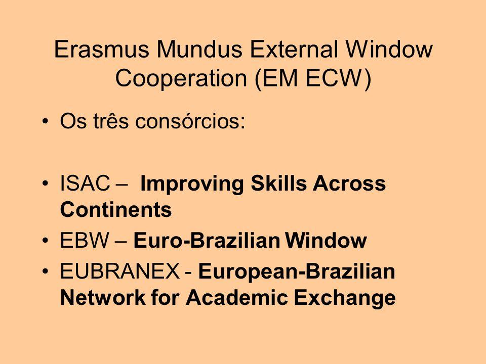 Erasmus Mundus External Window Cooperation (EM ECW) Os três consórcios: ISAC – Improving Skills Across Continents EBW – Euro-Brazilian Window EUBRANEX