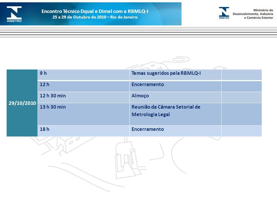 Marca do evento 29/10/2010 9 hTemas sugeridos pela RBMLQ-I 12 hEncerramento 12 h 30 minAlmoço 13 h 30 min Reunião da Câmara Setorial de Metrologia Leg