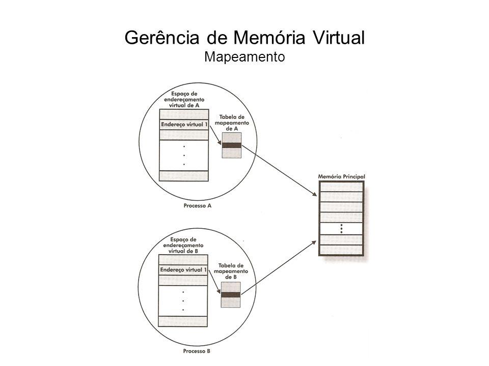 A tabela de mapeamento é uma estrutura de dados existente para cada processo.