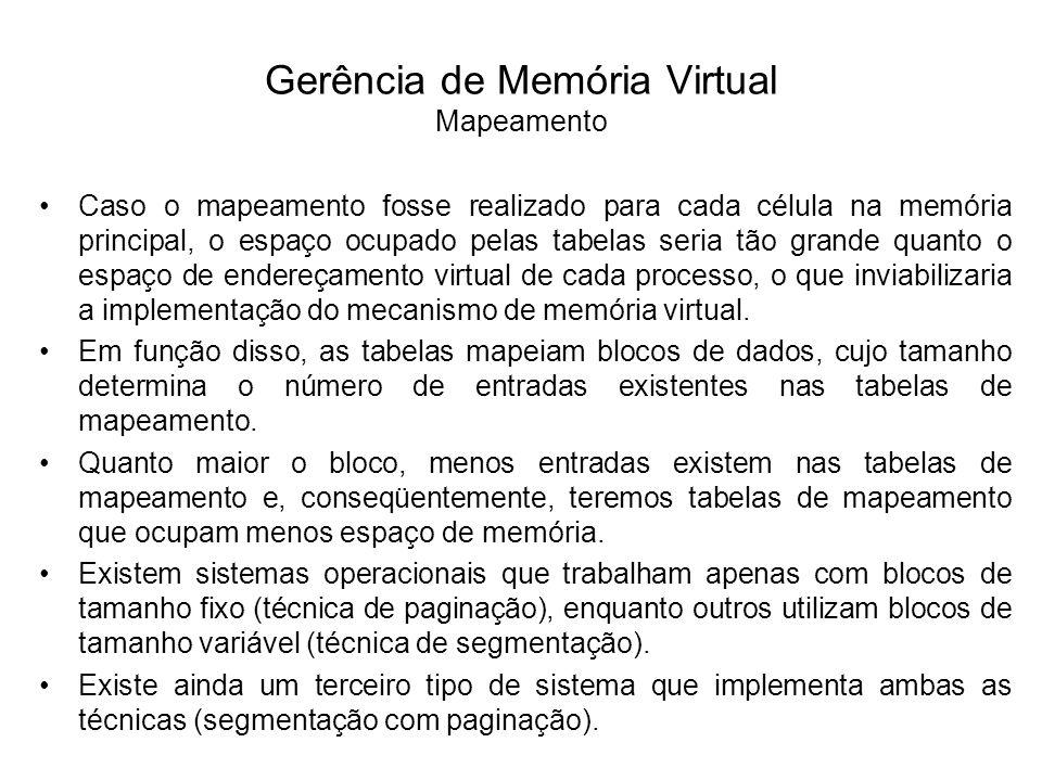 Gerência de Memória Virtual Mapeamento Espaço de Endereçamento Virtual Tamanho do Bloco Número de Blocos Número de Entradas na Tabela de Mapeamento.