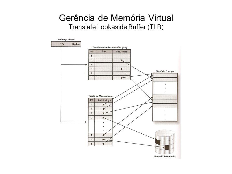 Na tradução de um endereço virtual, o sistema verifica primeiro o TLB.