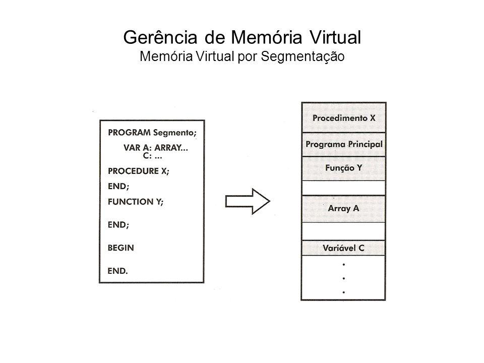 O espaço de endereçamento virtual de um processo possui um número máximo de segmentos que podem existir, onde cada segmento pode variar de tamanho dentro de um limite.