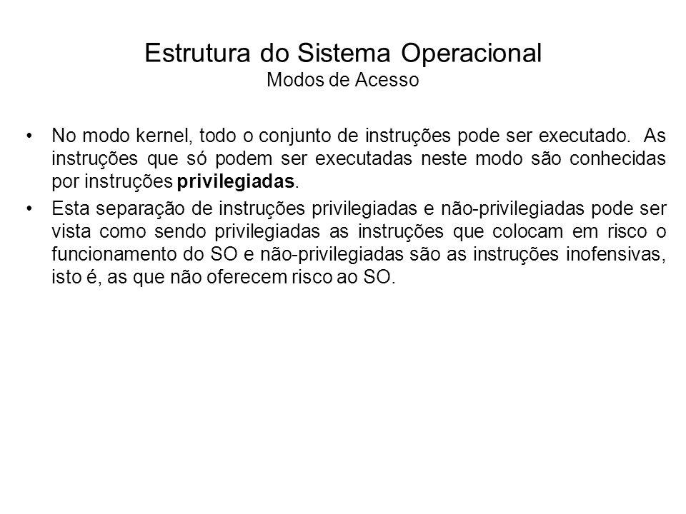 Estrutura do Sistema Operacional Rotinas do SO e Chamadas ao Sistema (System Calls) As rotinas do SO compõem o núcleo do sistema, oferecendo serviços aos usuários e suas aplicações.