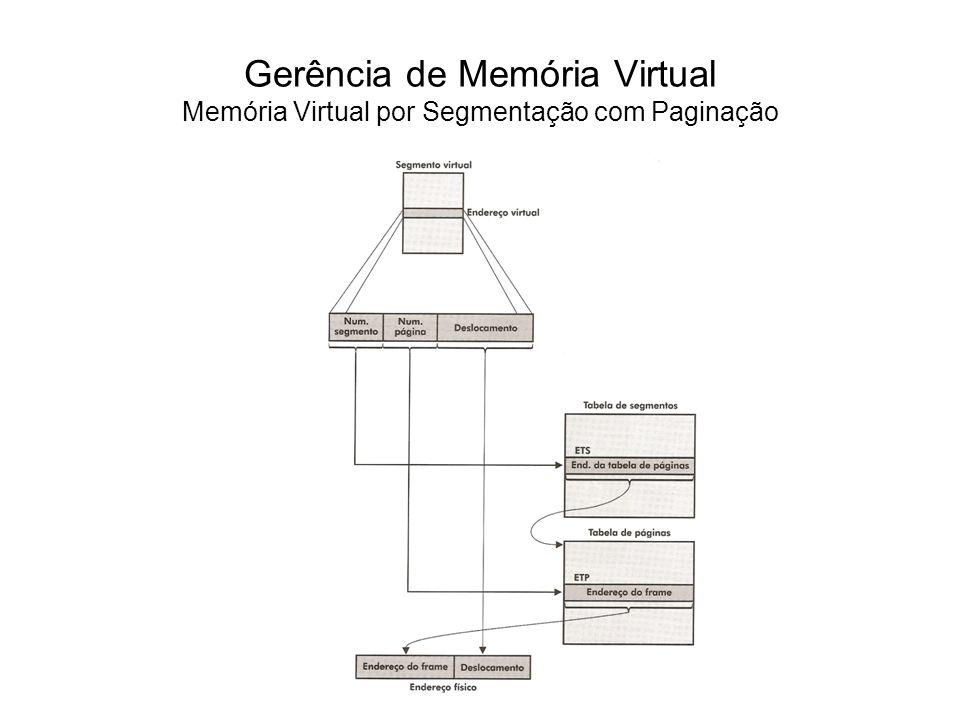 Na visão do programador, sua aplicação continua sendo mapeada em segmentos de tamanhos diferentes, em função das sub-rotinas e estruturas de dados definidas no programa.