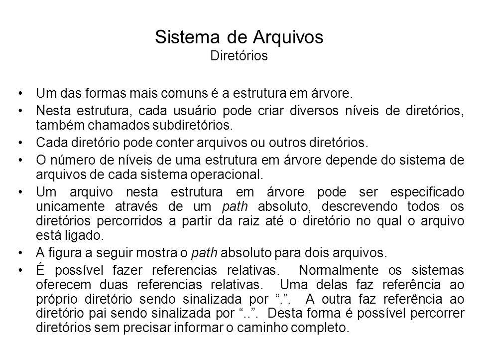 Sistema de Arquivos Diretórios DadosCarlosIvanPauloTestePessoalProgramasDadosDados 1Dados 2Aula.ppt Disco C:\ C:\Paulo\Programas\Aula.ppt C:\Carlos\Dados