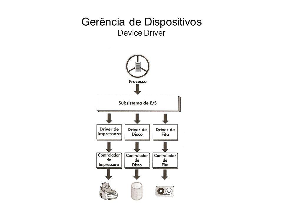 O driver está integrado diretamente às funções do controlador, sendo o componente do sistema que reconhece as características particulares do funcionamento de cada dispositivo de E/S, como número de registradores do controlador, funcionamento e comandos do dispositivo.