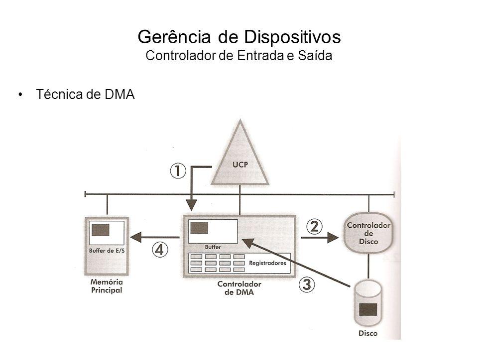Gerência de Dispositivos Controlador de Entrada e Saída Alguns controladores, particularmente os de discos, implementam técnicas de cache semelhantes às implementadas pelos sistemas de arquivos, na tentativa de melhorar o desempenho das operações de E/S.