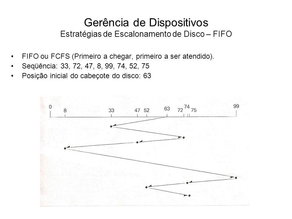 Gerência de Dispositivos Estratégias de Escalonamento de Disco – FIFO O escalonamento FCFS usa uma fila FIFO, de modo que as requisições são atendidas na ordem em que chegam.
