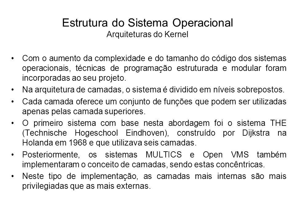 Estrutura do Sistema Operacional Arquiteturas do Kernel A vantagem da estruturação em camadas é isolar as funções do sistema operacional, facilitando sua manutenção e depuração, além de criar uma hierarquia de níveis de modos de acesso, protegendo as camadas mais internas.