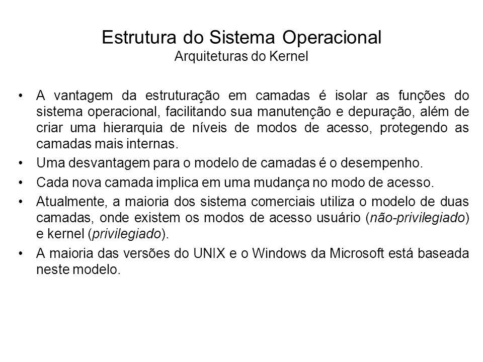 Estrutura do Sistema Operacional Arquiteturas do Kernel Arquitetura Microkernel ou Cliente-Servidor Hardware Microkernel Modo kernel Modo Usuário Aplicação Servidor de Arquivo Servidor de Memória Servidor de Impressão mensagem