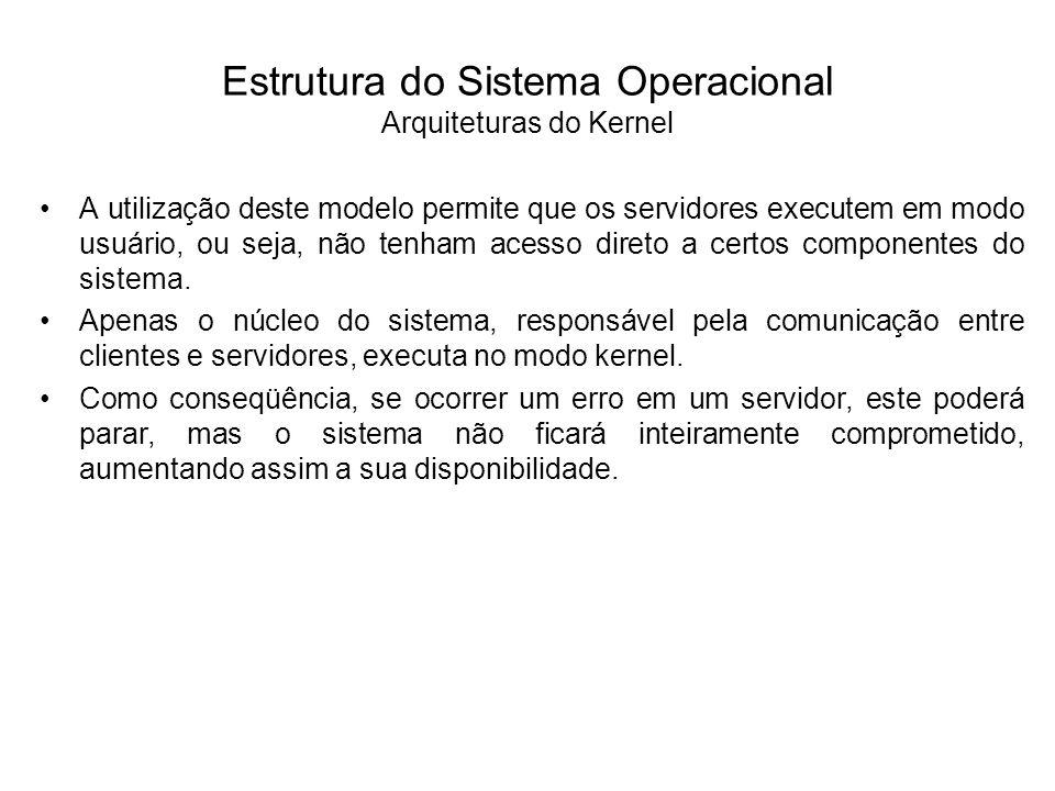Estrutura do Sistema Operacional Arquiteturas do Kernel Máquina Virtual Hardware Gerência de Máquinas Virtuais (MV) MV 1 MV 3 MV n SO 1 SO 3 SO n AP 1 AP 3 AP n MV 2 SO 2 AP 2