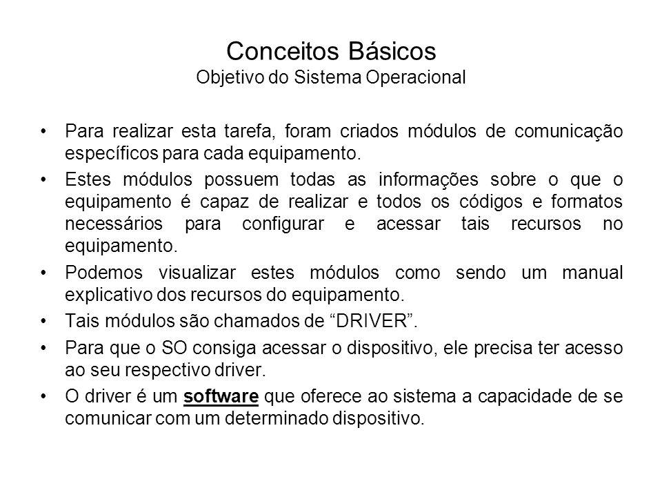 Conceitos Básicos Objetivo do Sistema Operacional A figura abaixo mostra esta organização: Núcleo ou Kernel Impressora Placa de Rede ScannerPlaca de Vídeo Driver SO completo e personalizado para o equipamento
