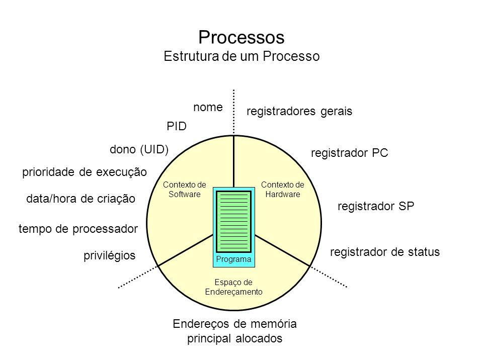 O processo é implementado pelo sistema operacional através de uma estrutura de dados chamada Bloco de Controle do Processo (Process Control Block – PCB).