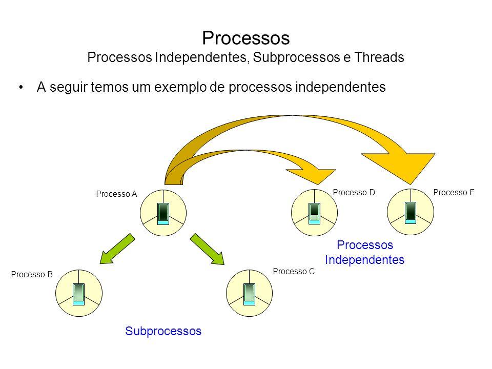 Subprocessos são processos criados dentro de uma estrutura hierárquica.